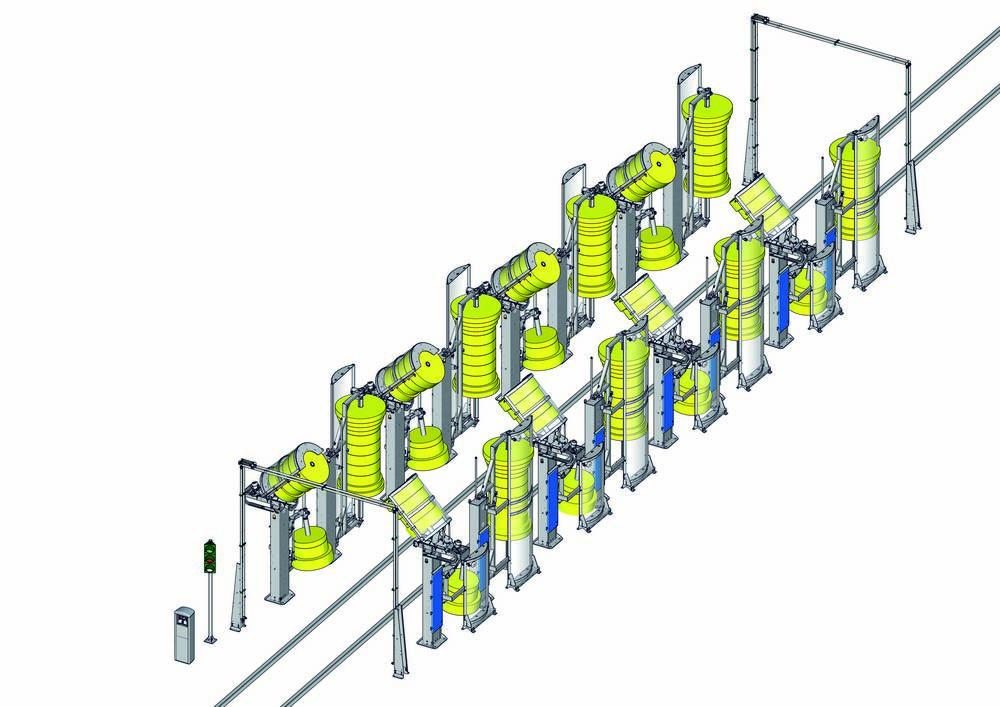 c1000 мойка подвижного состава схема