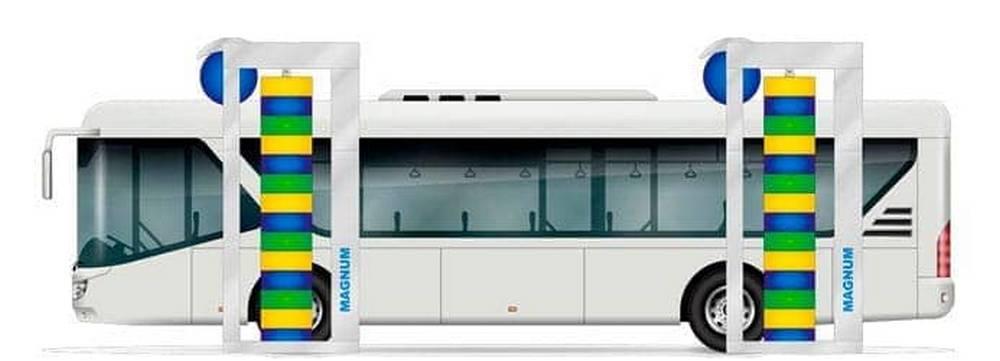 Системы автоматической мойки автобусов 2а
